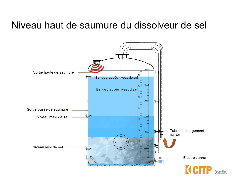Niveau haut de saumure du dissolveur de sel