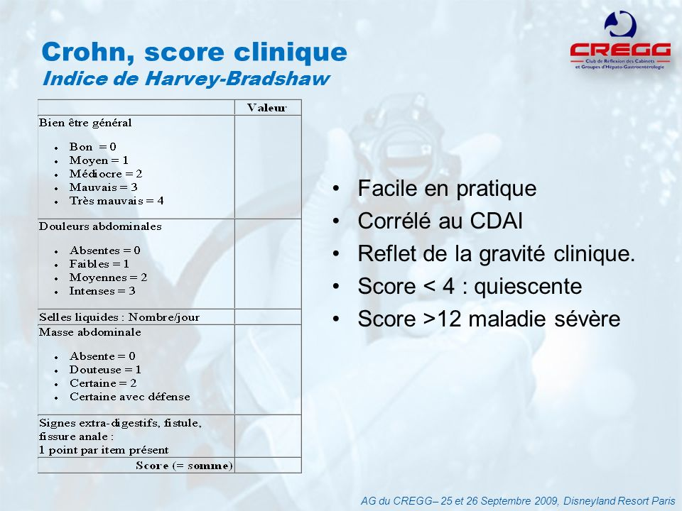Crohn, score clinique Indice de Harvey-Bradshaw