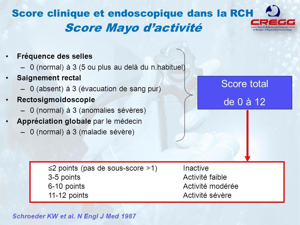 Score clinique et endoscopique dans la RCH Score Mayo d'activité