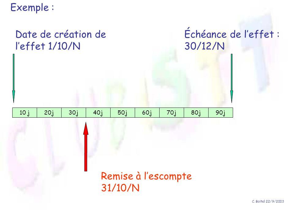 Date de création de l'effet 1/10/N Échéance de l'effet : 30/12/N