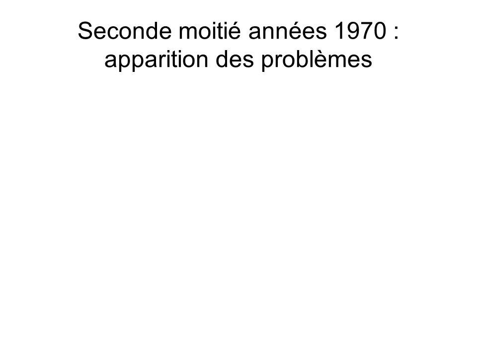 Seconde moitié années 1970 : apparition des problèmes