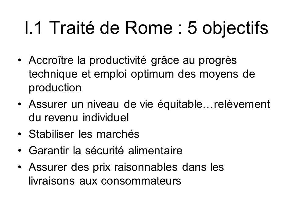 I.1 Traité de Rome : 5 objectifs