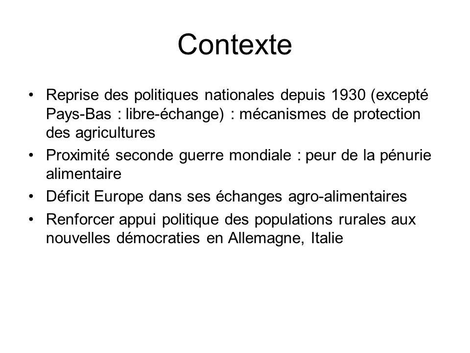 Contexte Reprise des politiques nationales depuis 1930 (excepté Pays-Bas : libre-échange) : mécanismes de protection des agricultures.