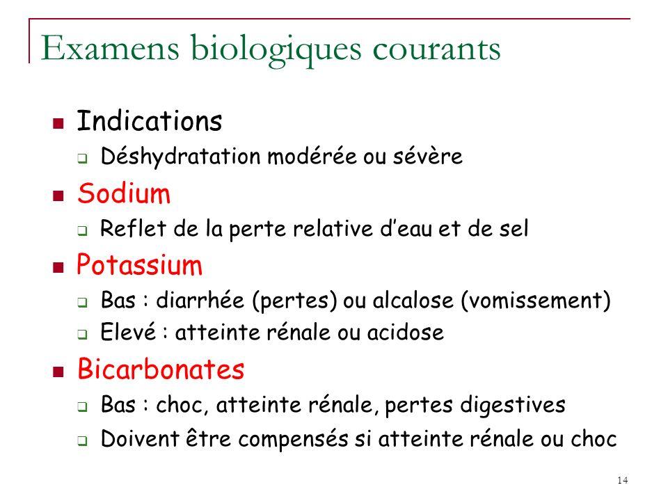 Examens biologiques courants