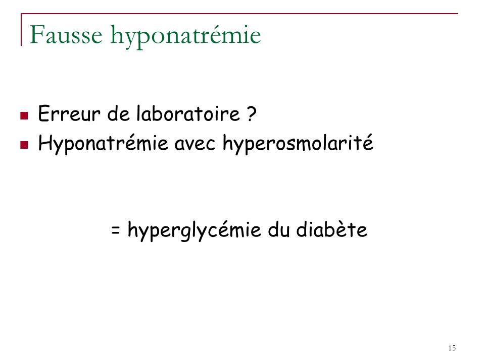 = hyperglycémie du diabète