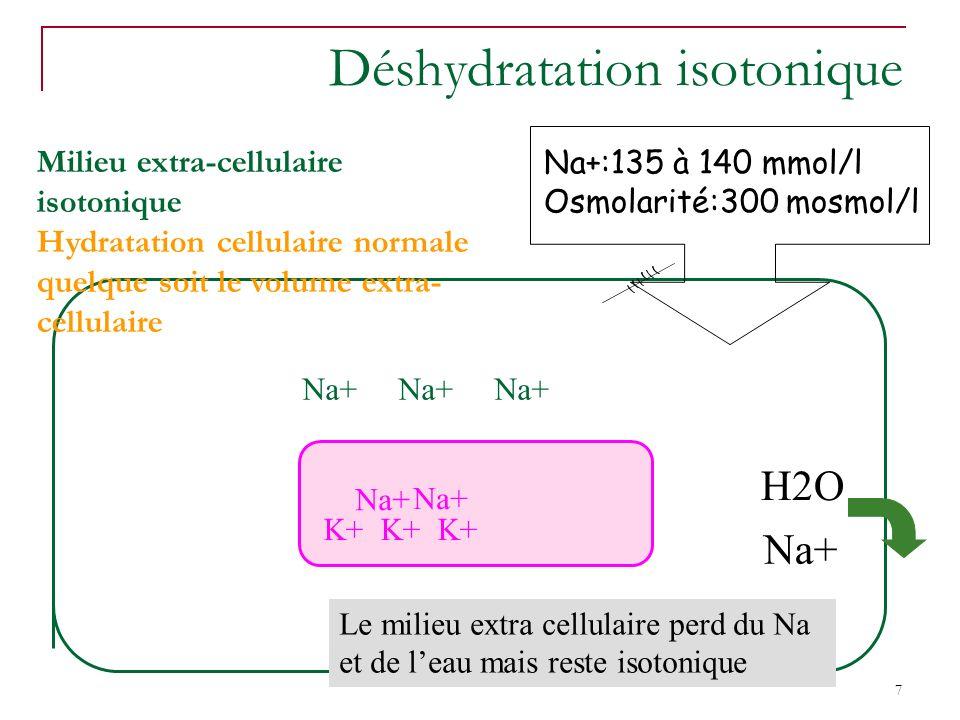 Déshydratation isotonique