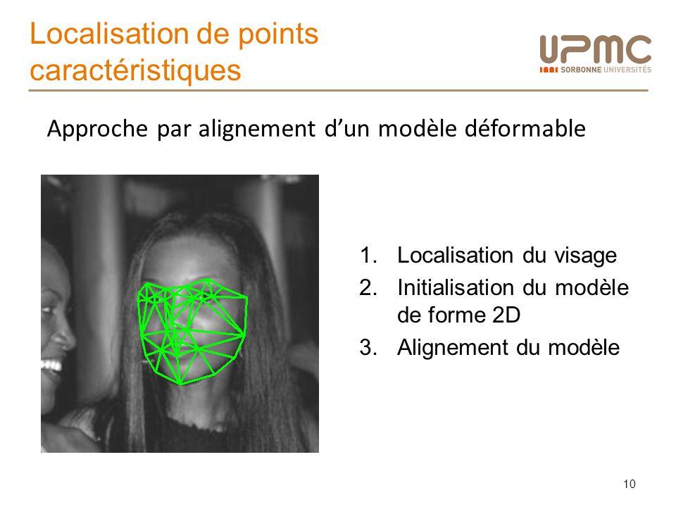 Localisation de points caractéristiques