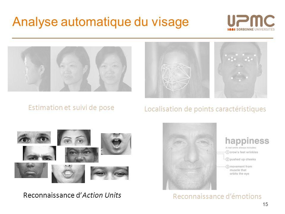 Analyse automatique du visage