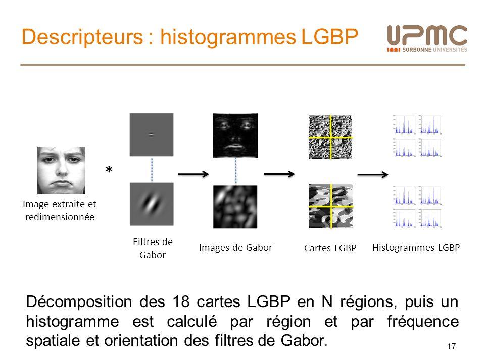Descripteurs : histogrammes LGBP