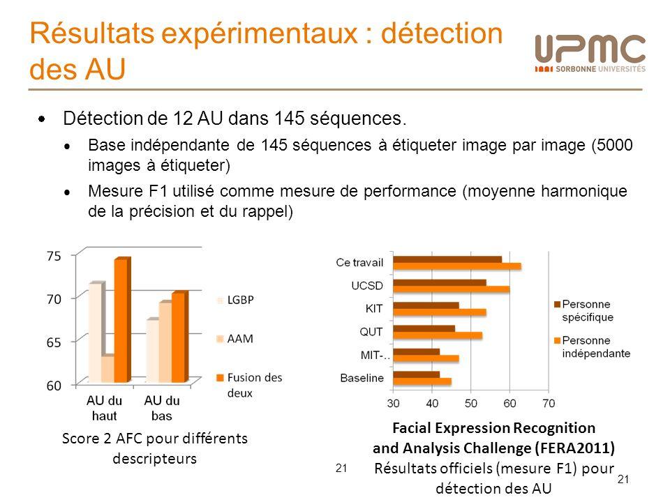 Résultats expérimentaux : détection des AU