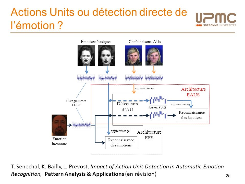 Actions Units ou détection directe de l'émotion