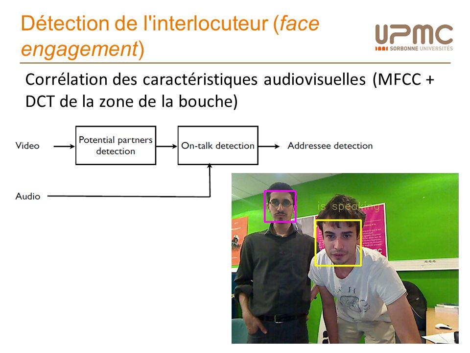 Détection de l interlocuteur (face engagement)