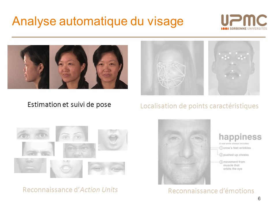 Analyse automatique du visage