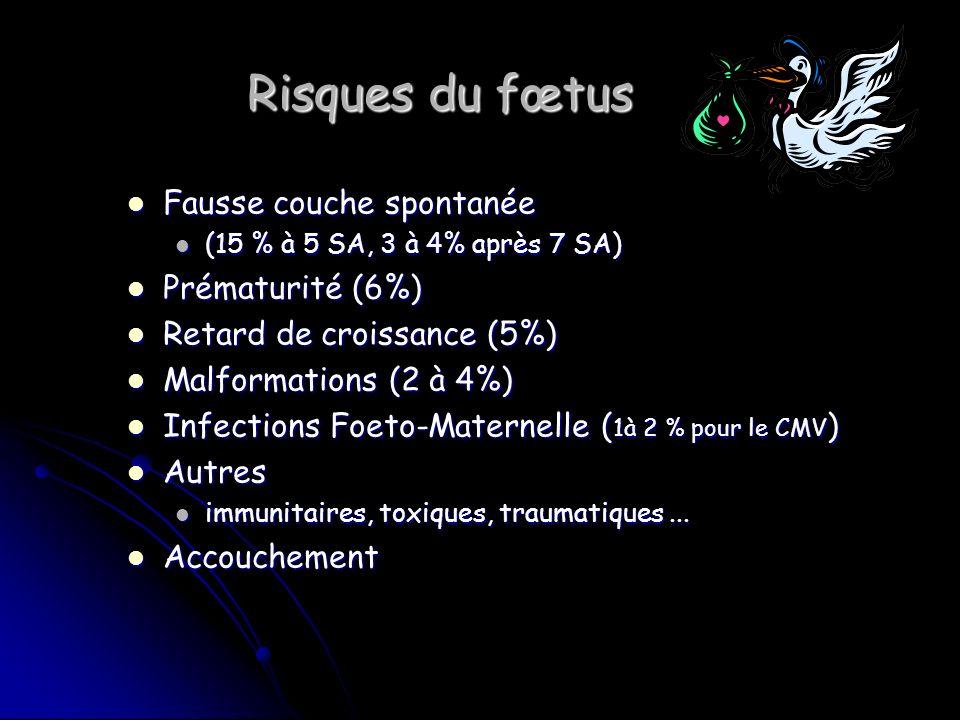 Risques du fœtus Fausse couche spontanée Prématurité (6%)