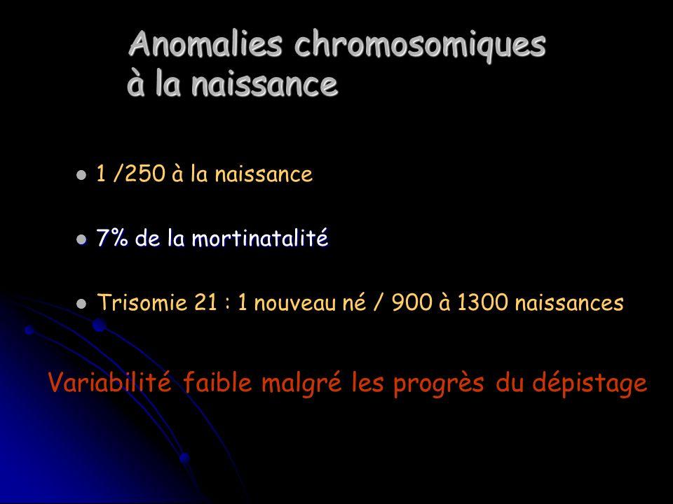 Anomalies chromosomiques à la naissance