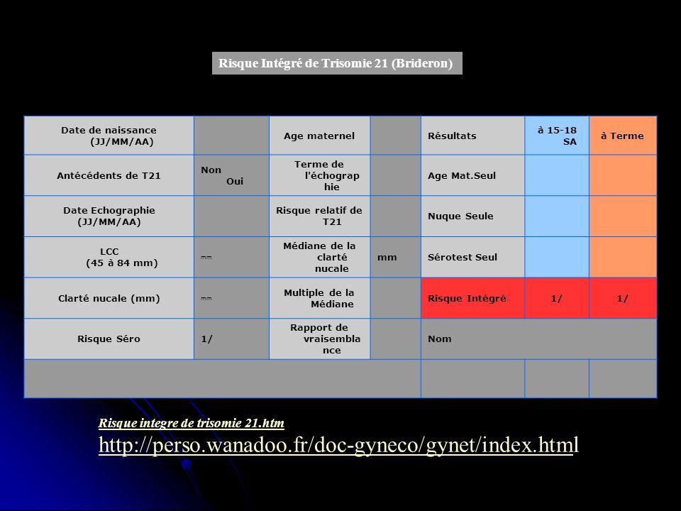 Risque Intégré de Trisomie 21 (Brideron)