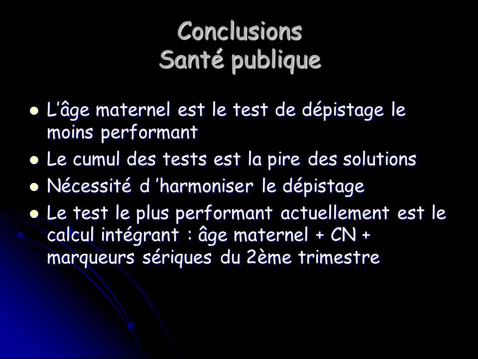 Conclusions Santé publique