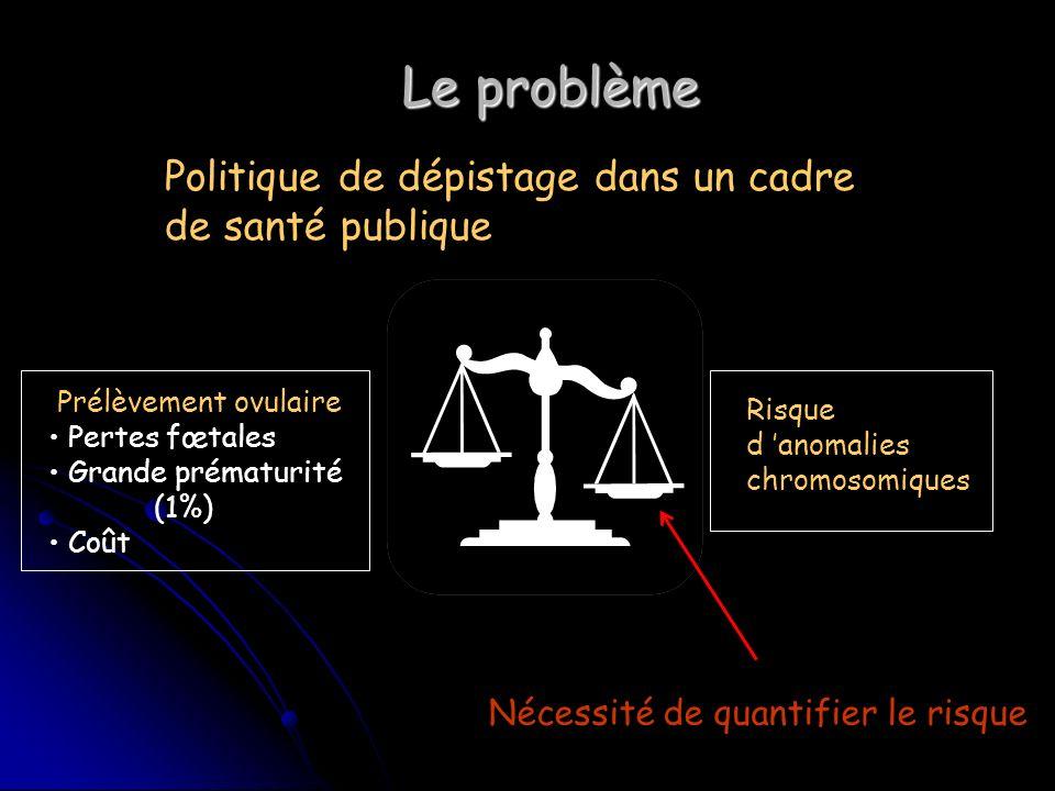 Le problème Politique de dépistage dans un cadre de santé publique