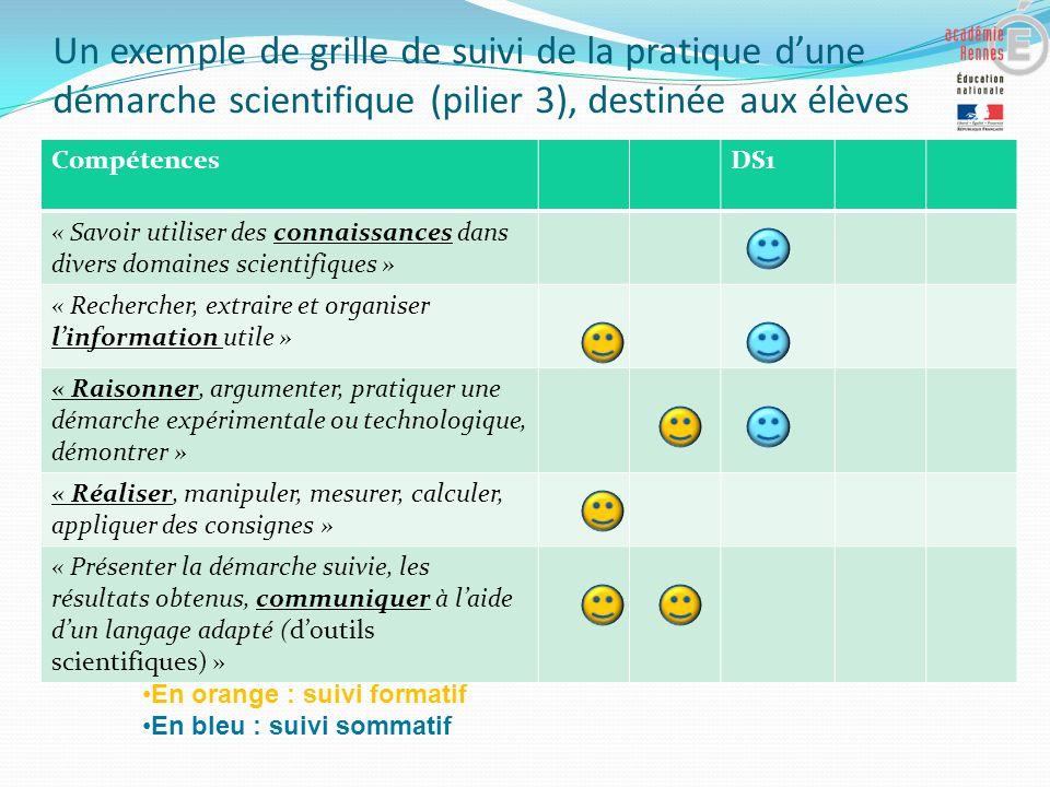 Un exemple de grille de suivi de la pratique d'une démarche scientifique (pilier 3), destinée aux élèves