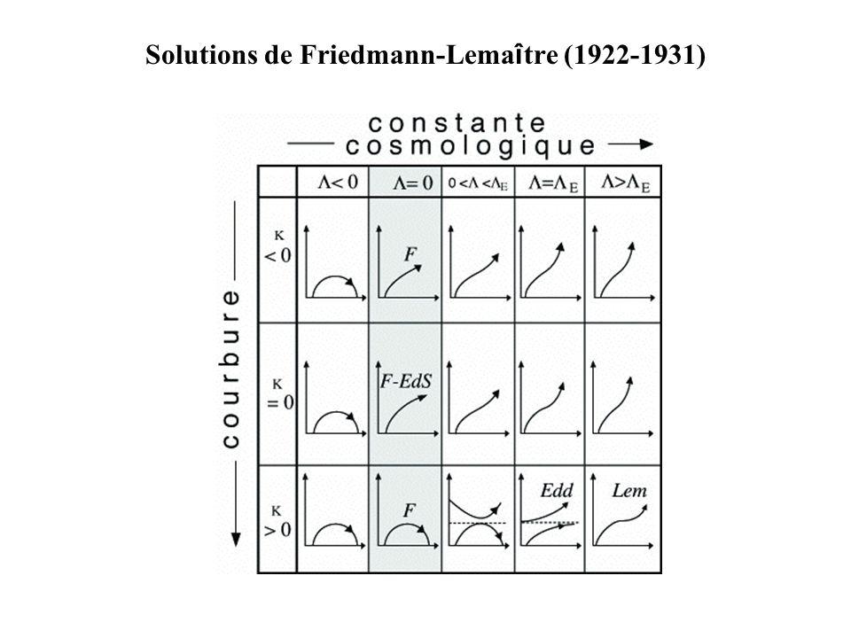 Solutions de Friedmann-Lemaître (1922-1931)