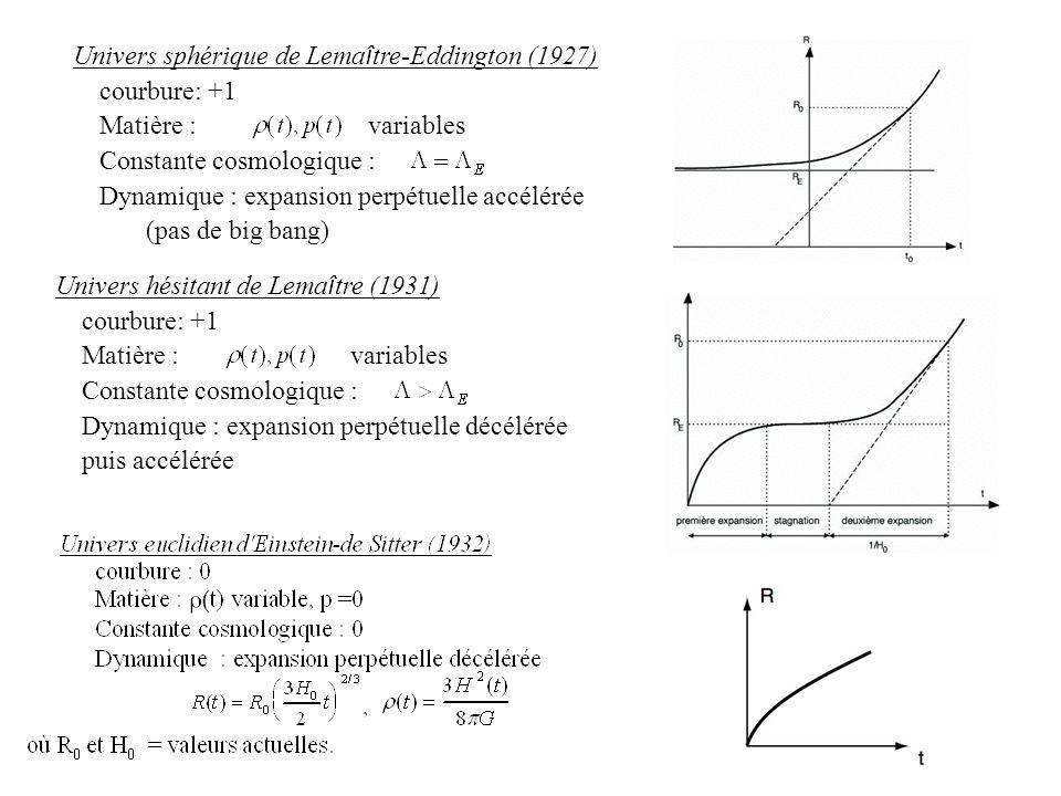 Univers sphérique de Lemaître-Eddington (1927)