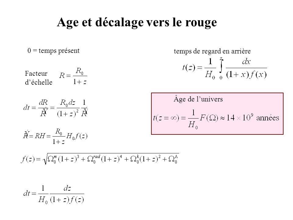Age et décalage vers le rouge