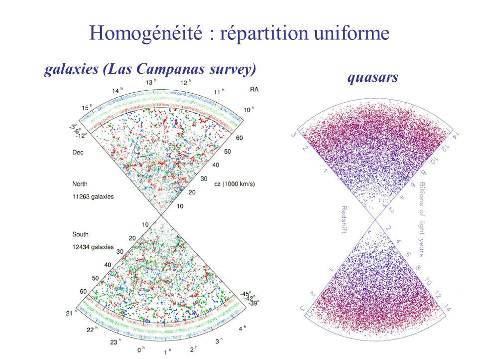 Homogénéité : répartition uniforme