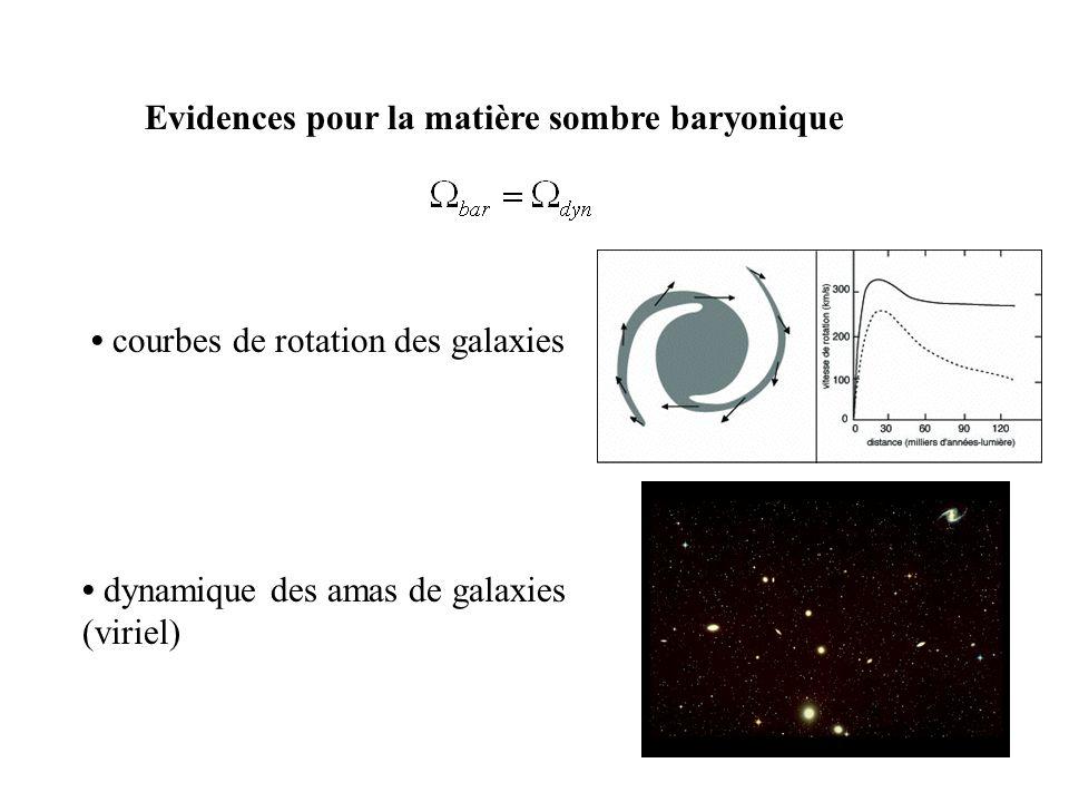 Evidences pour la matière sombre baryonique