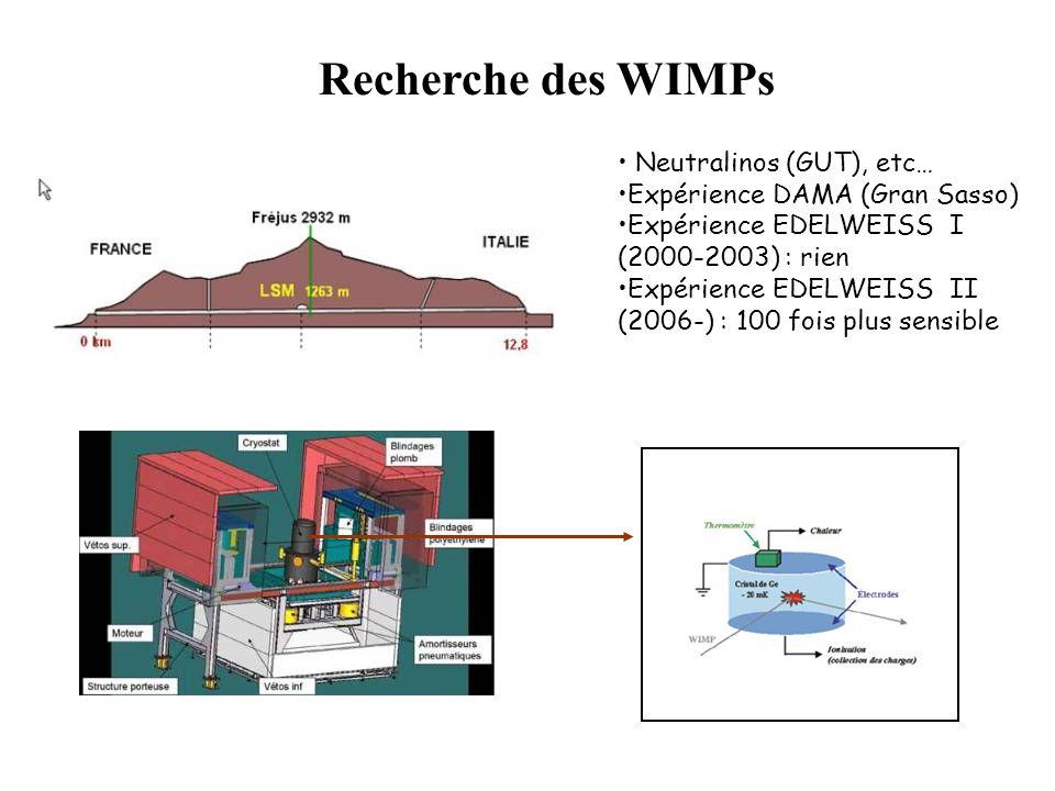 Recherche des WIMPs Neutralinos (GUT), etc…