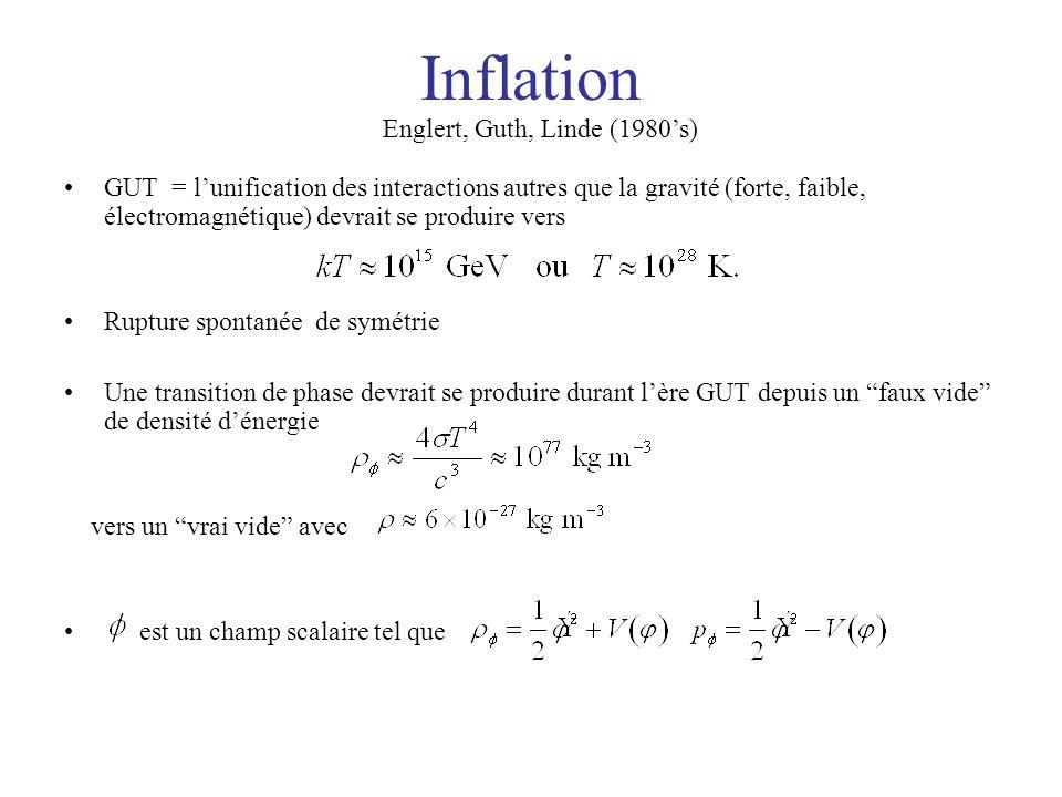 Inflation Englert, Guth, Linde (1980's)