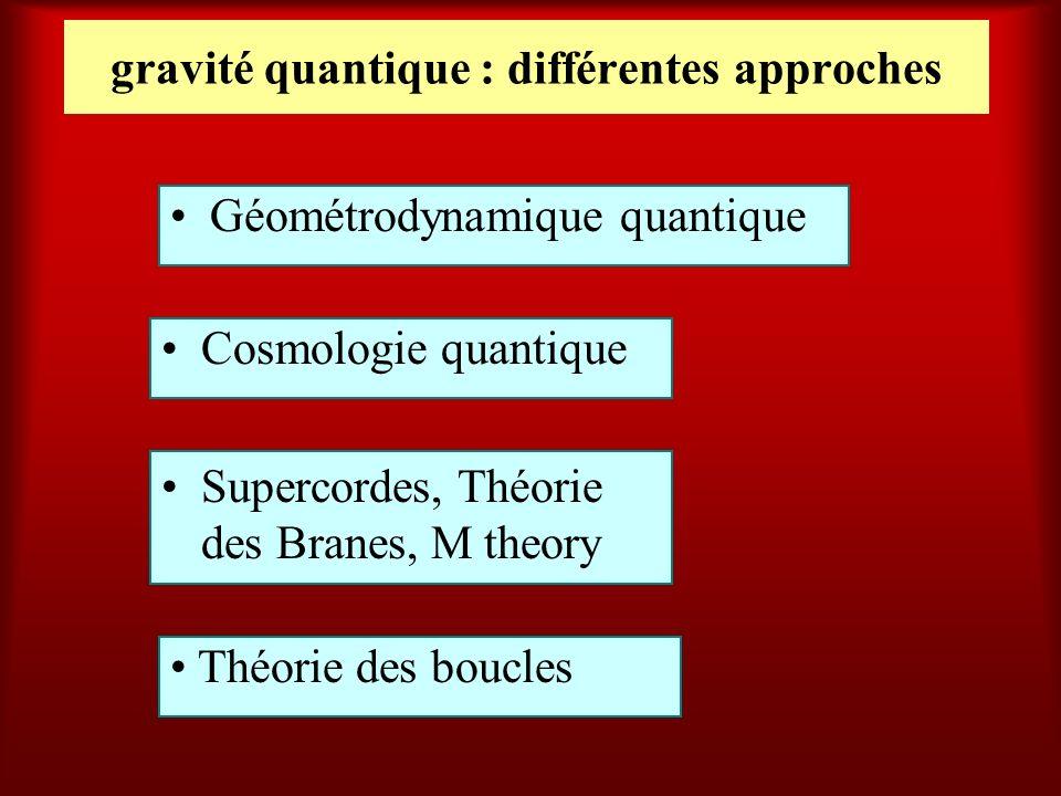 gravité quantique : différentes approches