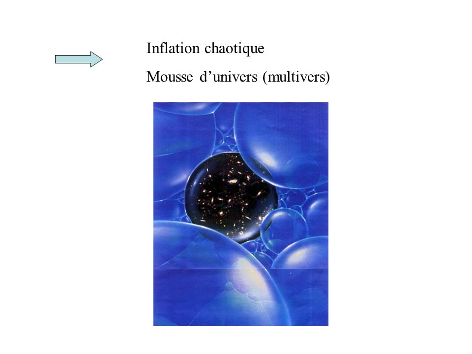 Inflation chaotique Mousse d'univers (multivers)