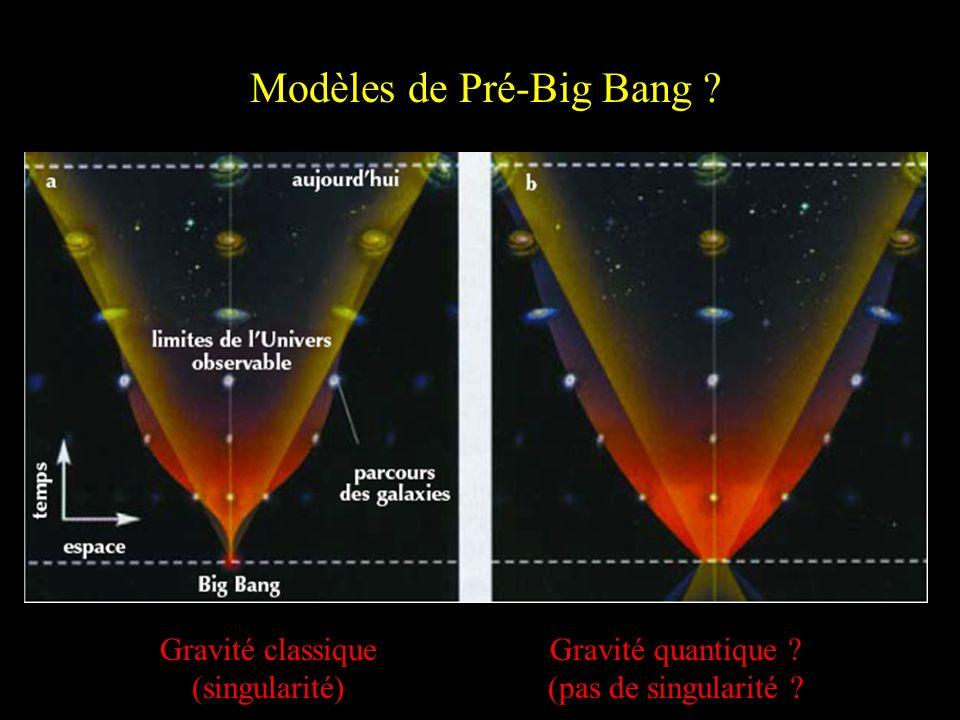 Modèles de Pré-Big Bang