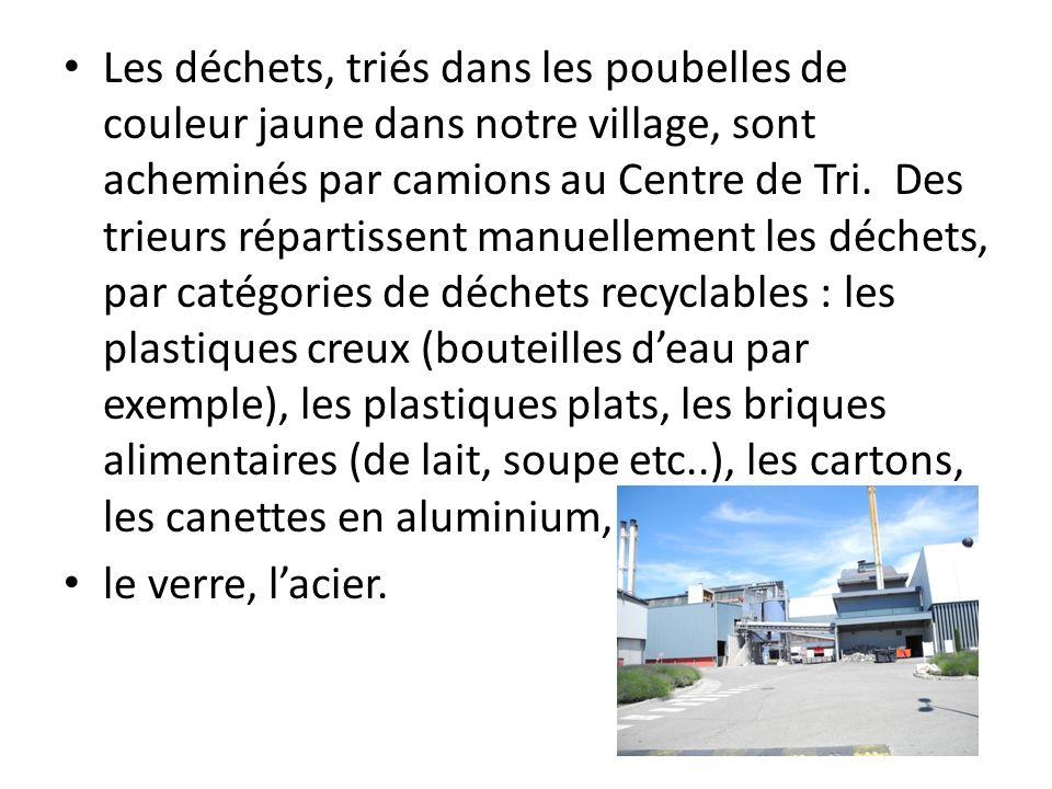 Les déchets, triés dans les poubelles de couleur jaune dans notre village, sont acheminés par camions au Centre de Tri. Des trieurs répartissent manuellement les déchets, par catégories de déchets recyclables : les plastiques creux (bouteilles d'eau par exemple), les plastiques plats, les briques alimentaires (de lait, soupe etc..), les cartons, les canettes en aluminium,