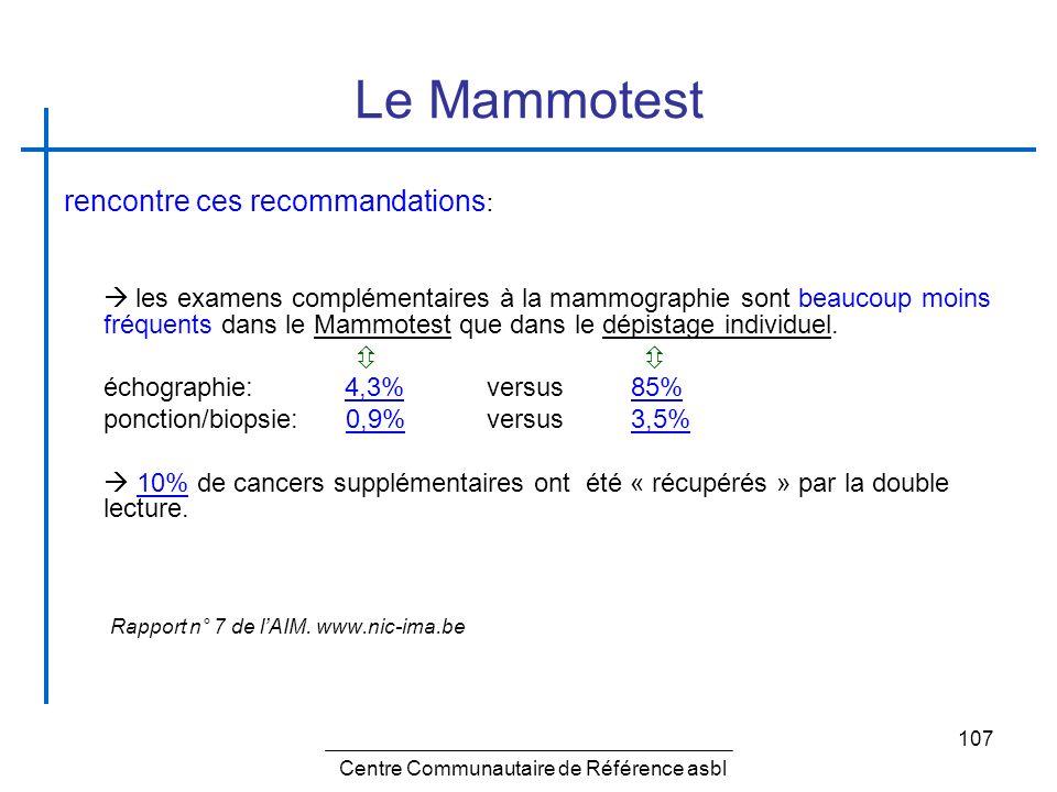 Le Mammotest rencontre ces recommandations: