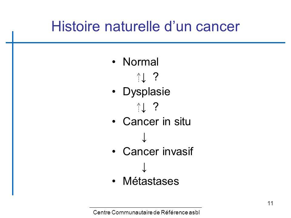 Histoire naturelle d'un cancer