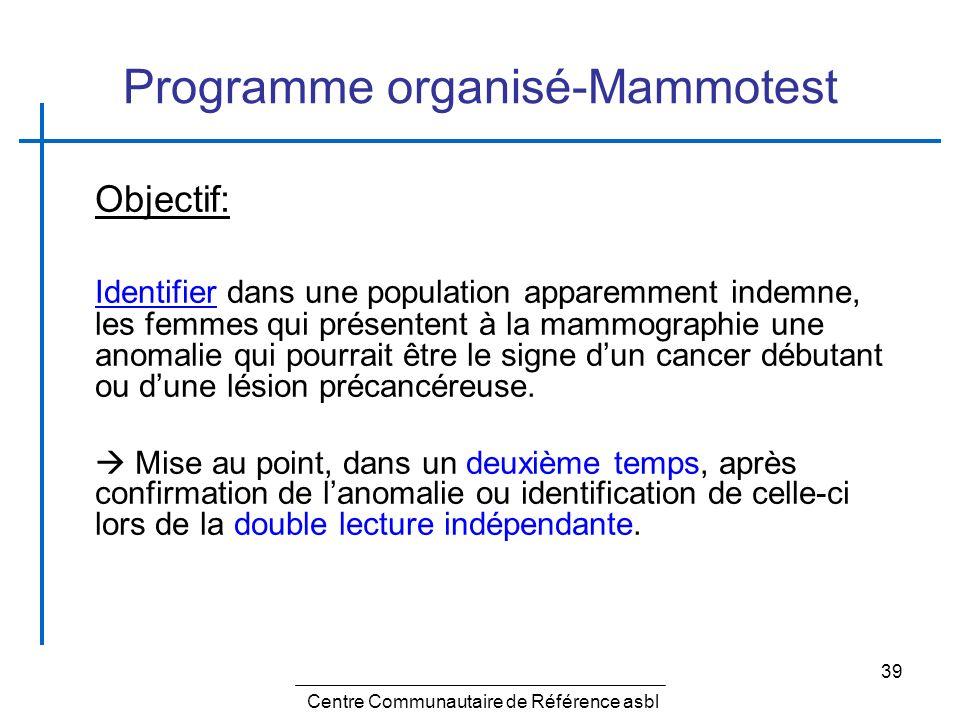 Programme organisé-Mammotest