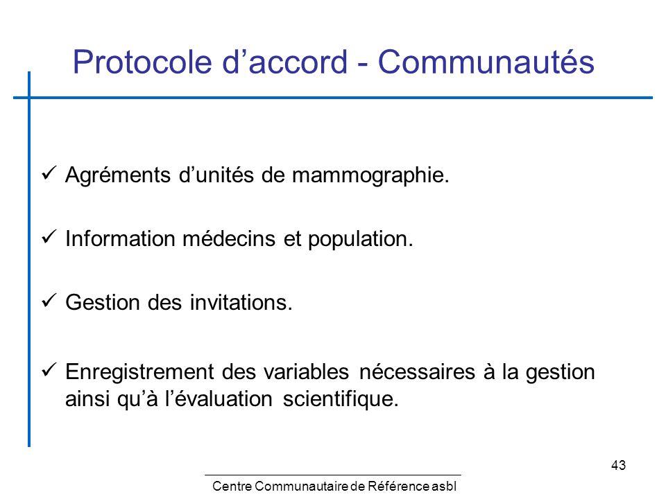 Protocole d'accord - Communautés