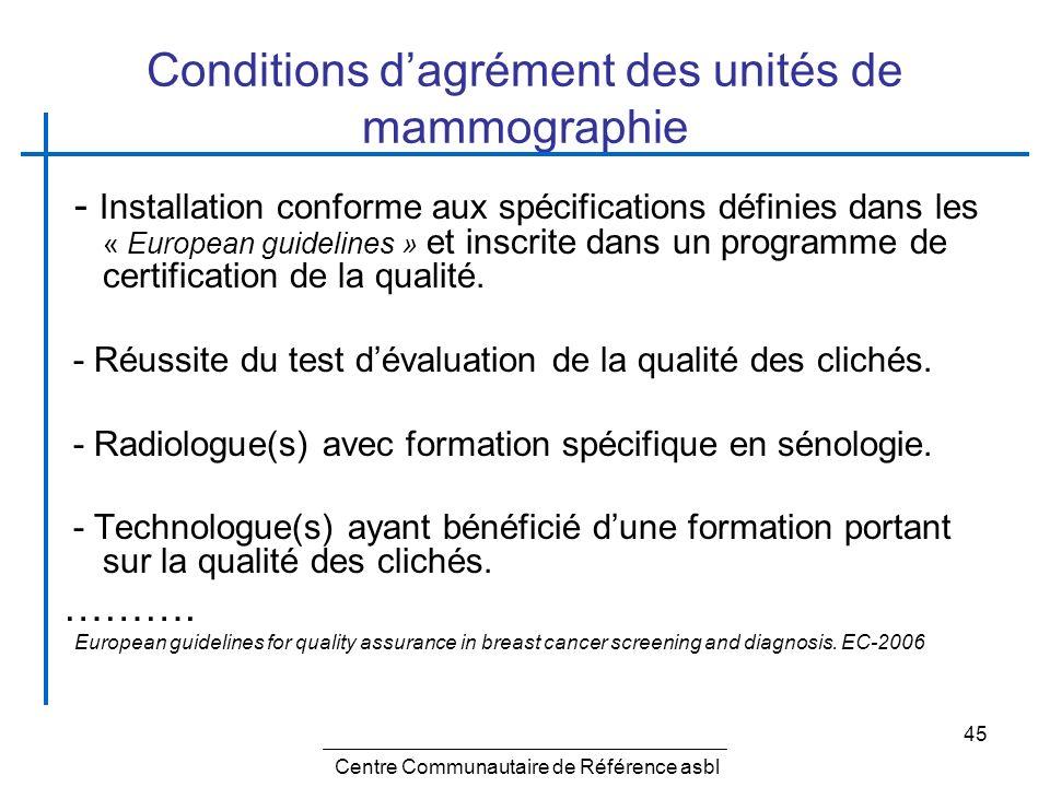 Conditions d'agrément des unités de mammographie