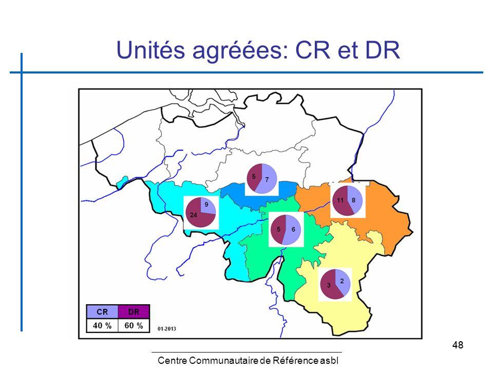 Unités agréées: CR et DR