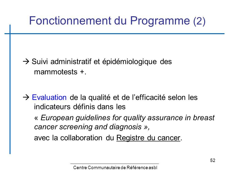 Fonctionnement du Programme (2)