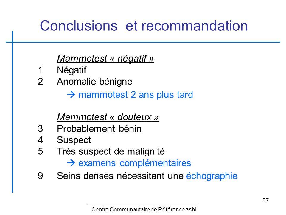 Conclusions et recommandation