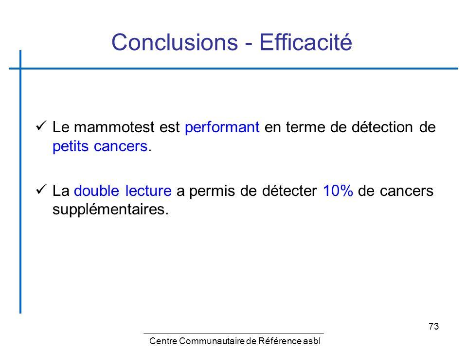 Conclusions - Efficacité