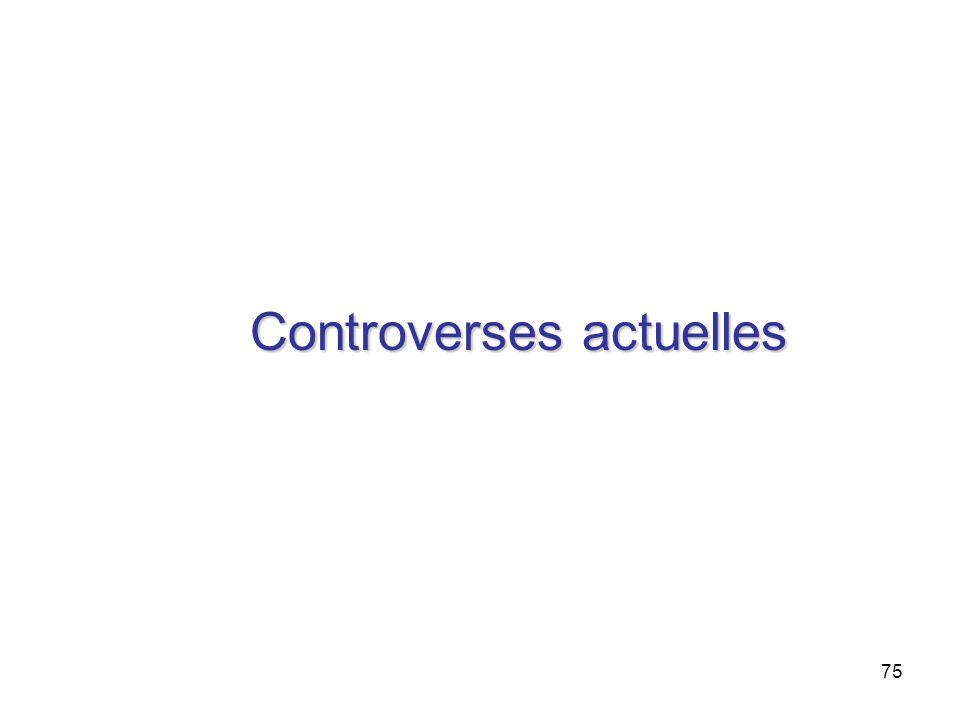 Controverses actuelles