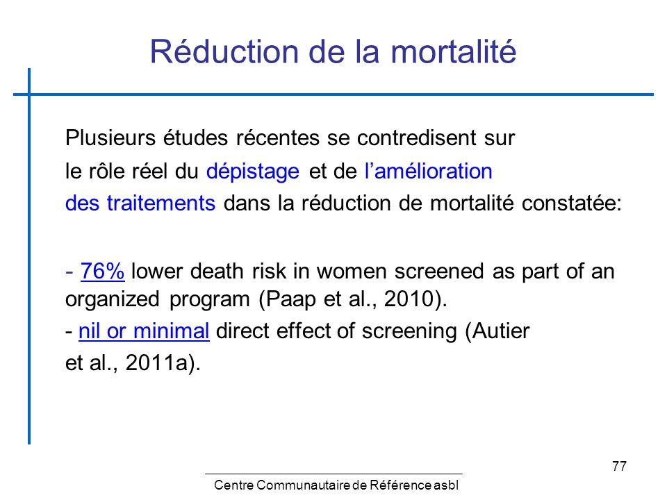 Réduction de la mortalité