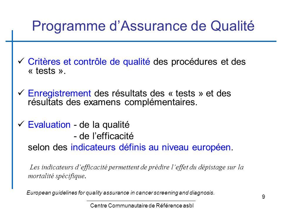 Programme d'Assurance de Qualité