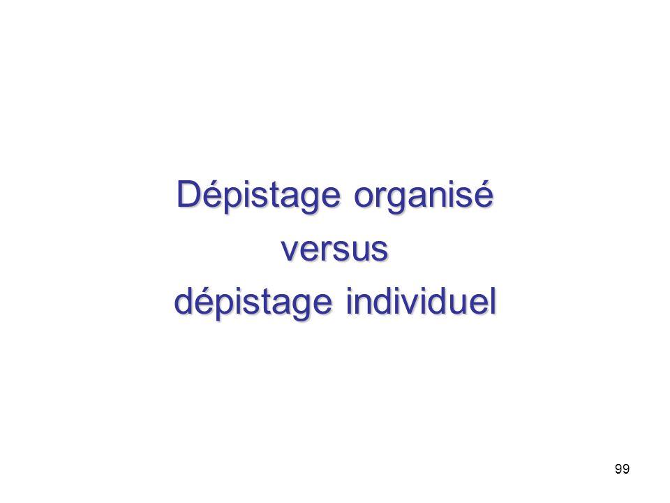 Dépistage organisé versus dépistage individuel