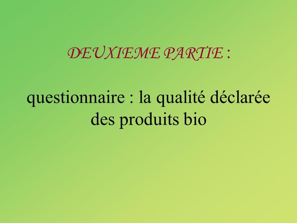 DEUXIEME PARTIE : questionnaire : la qualité déclarée des produits bio