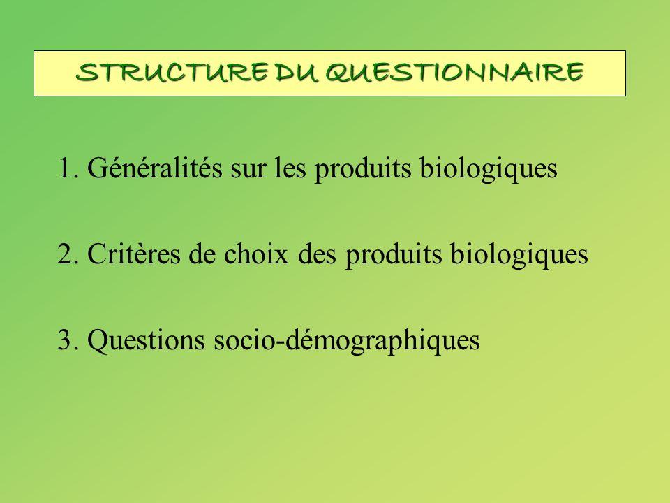 STRUCTURE DU QUESTIONNAIRE