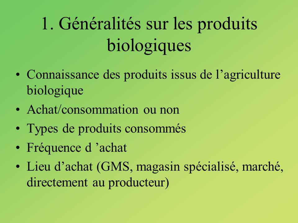 1. Généralités sur les produits biologiques